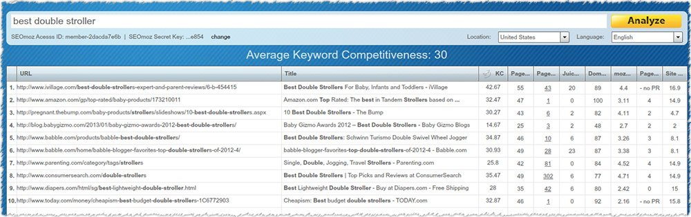 main-keyword-niche-site-1