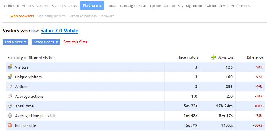 Safari 7.0 Mobile