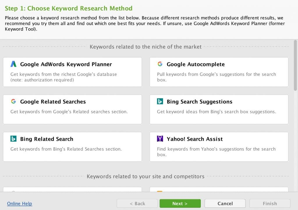 Keyword Research Method