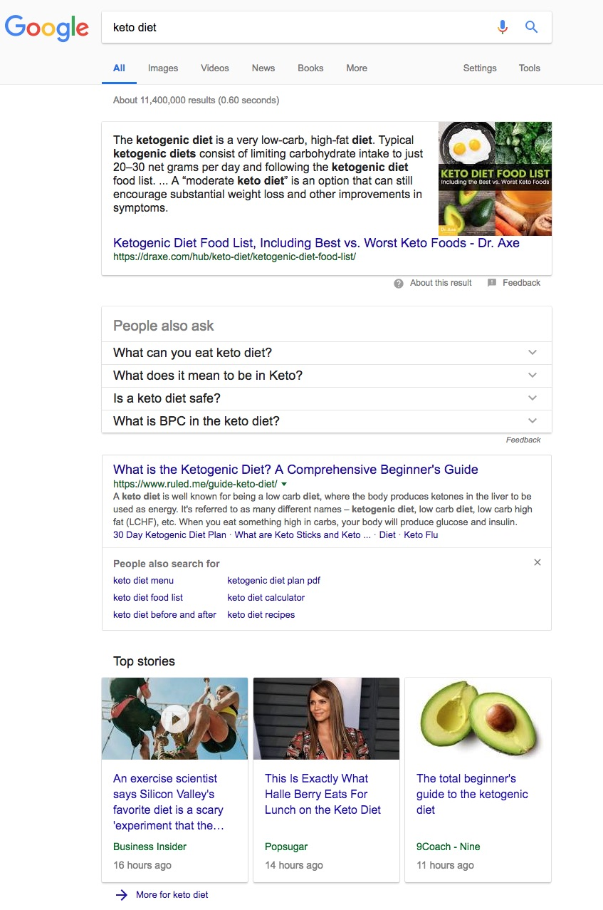 google search result keto diet