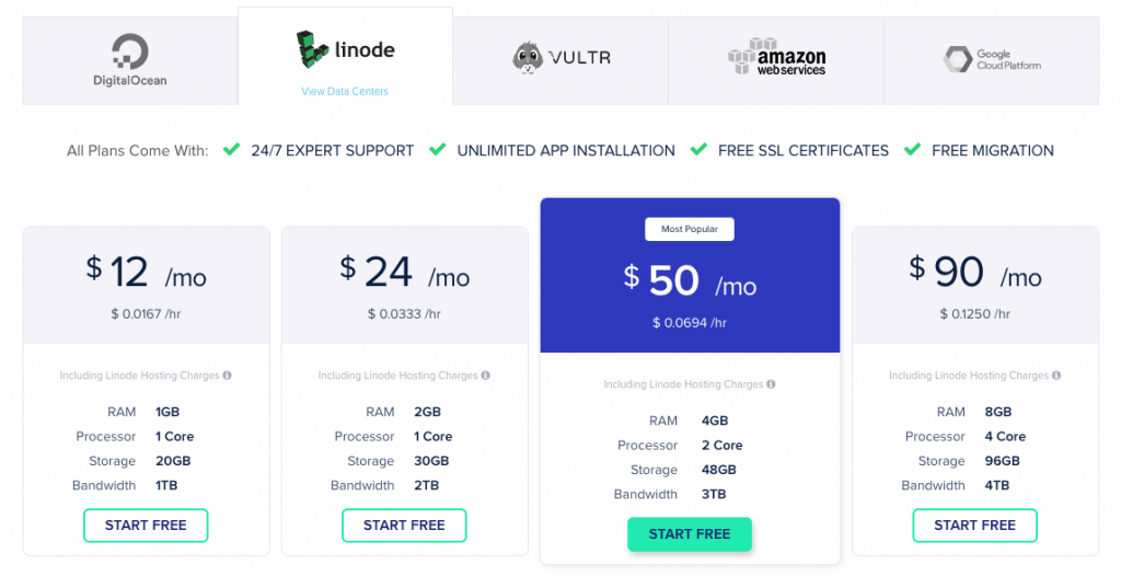 linode pricing plan